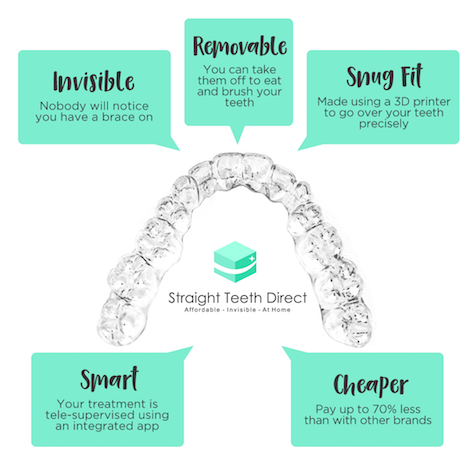 aligners-at-home-fact-sheet